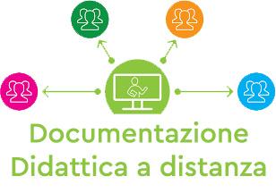 didattica a distanza e documentazione
